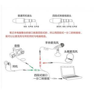 首页 连接转换类 音频线 单孔笔记本电脑耳麦二合一手机一分二音频线